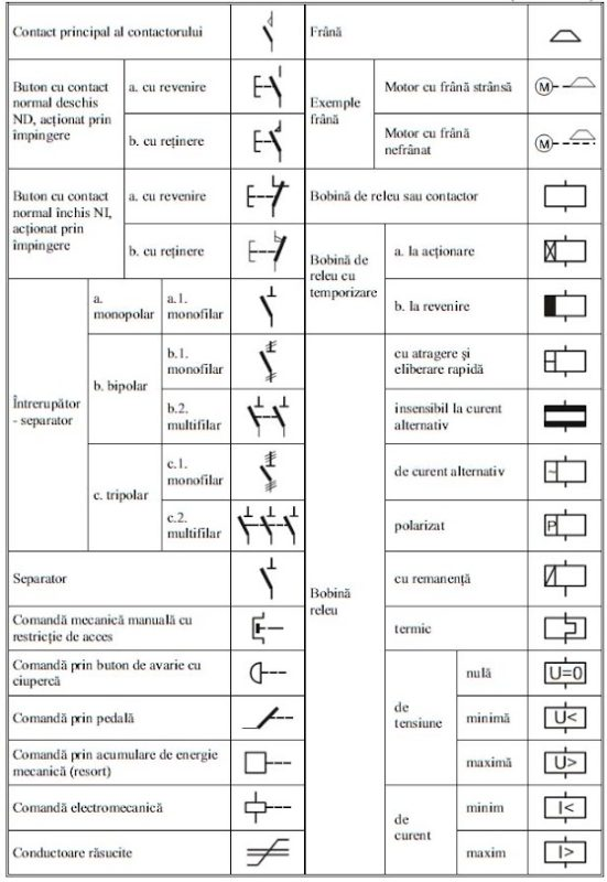 Simboluri electrice 12