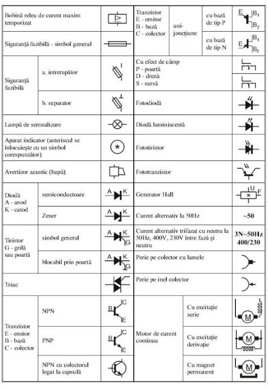 Simboluri electrice 13