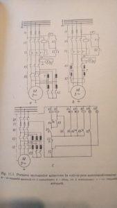 Pornirea motorului electric