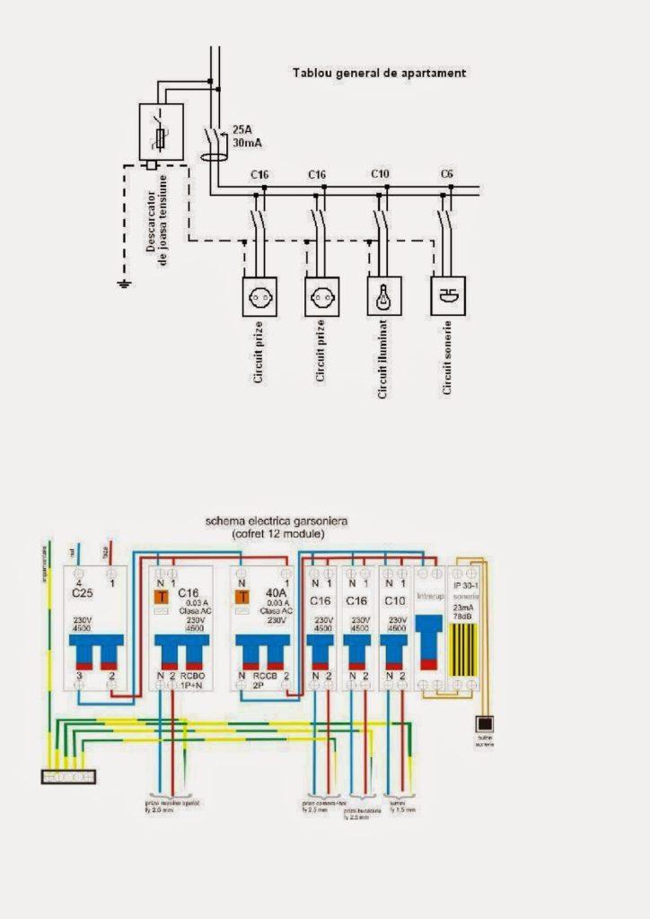 Instalatia electrica locuinta 3