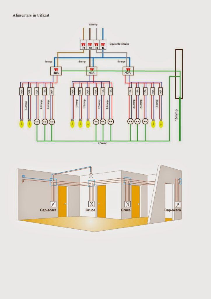 Instalatia electrica locuinta 8