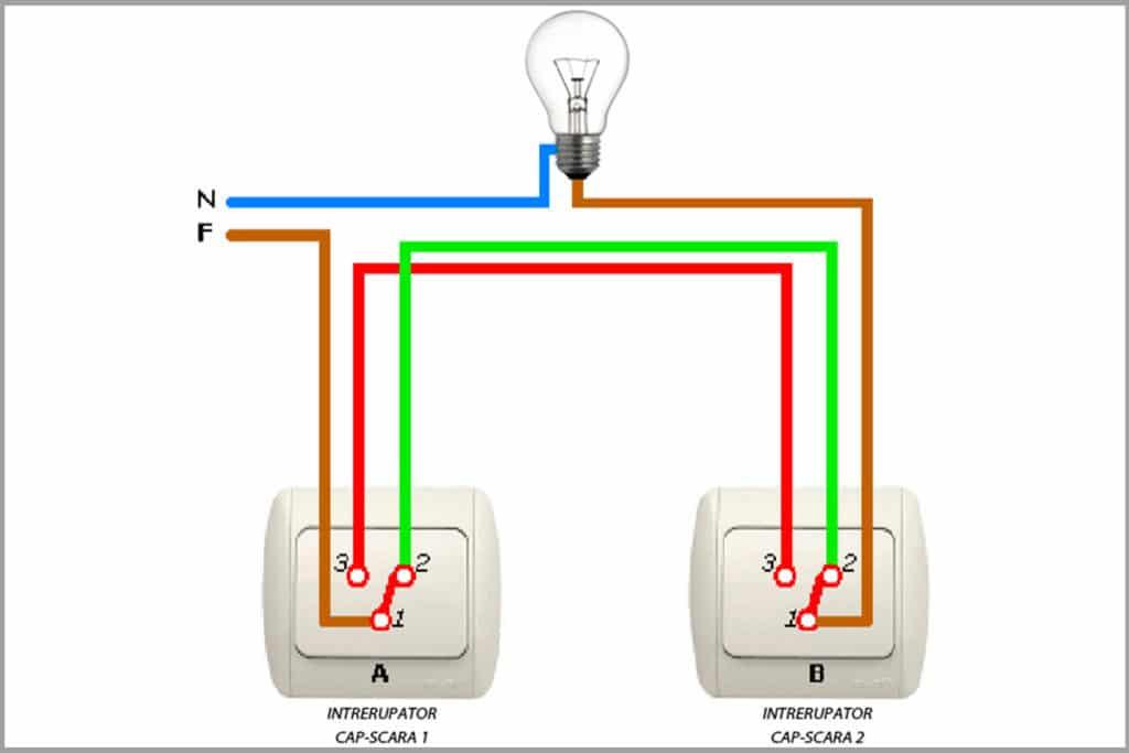 Instalatia electrica locuinta 6