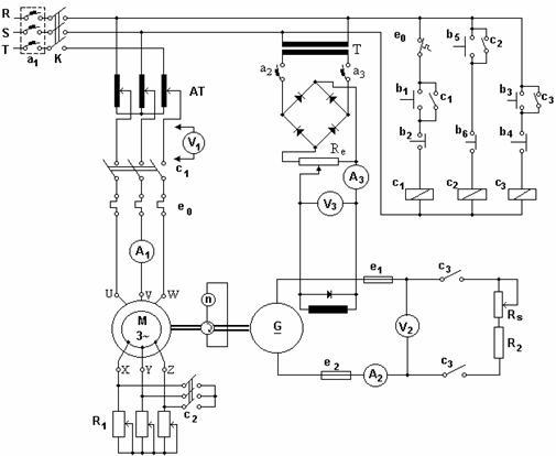 Reglarea turatiei unui motor asincron